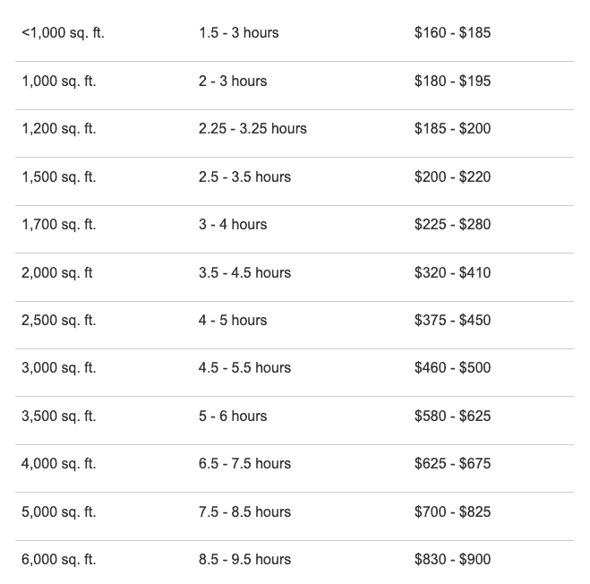 cleaning pricing
